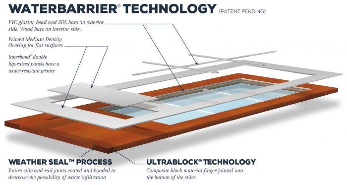 WaterBarrier-Product-Data-Sheet-001